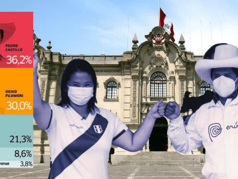 Pedro Castillo y Keiko Fujimori en encuesta de IEP